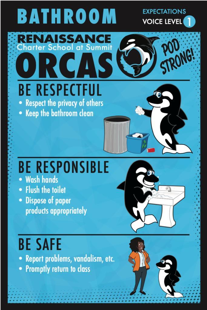 Bathroom Rule Poster Orca Mascot