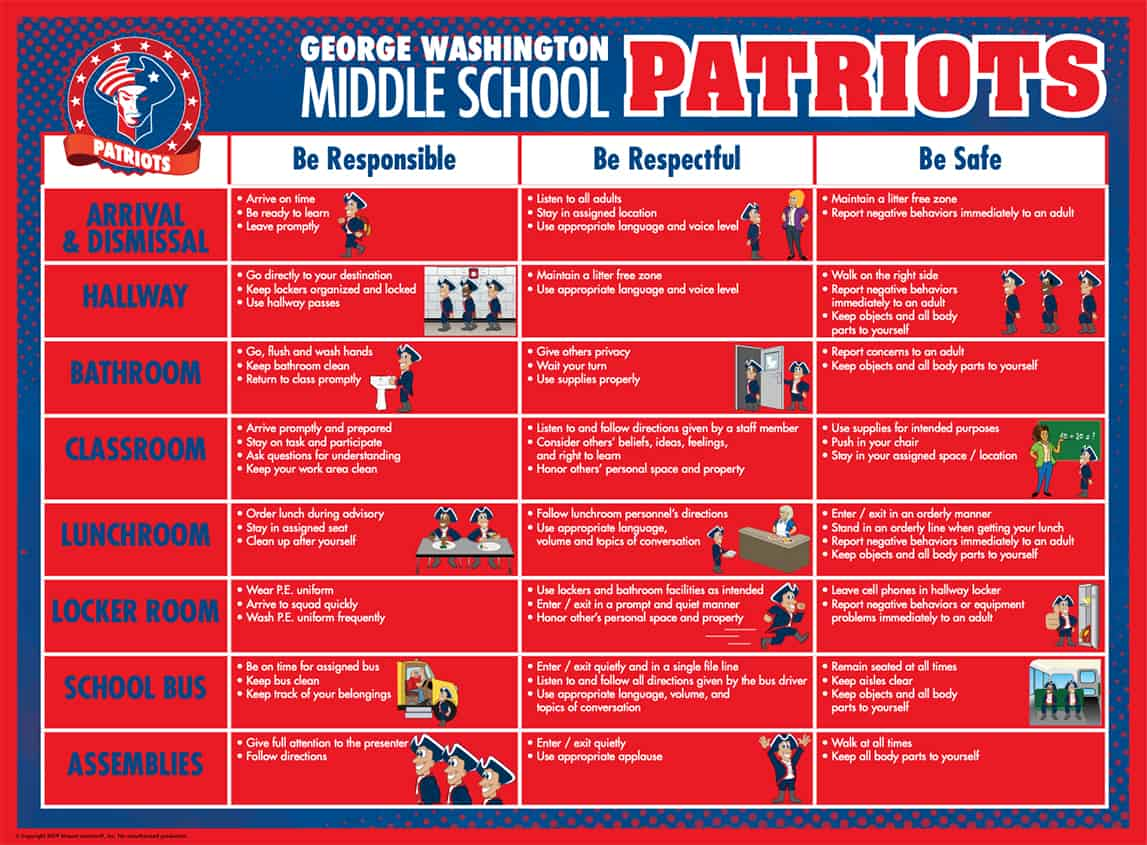 PBIS Matrix Banner Responsible