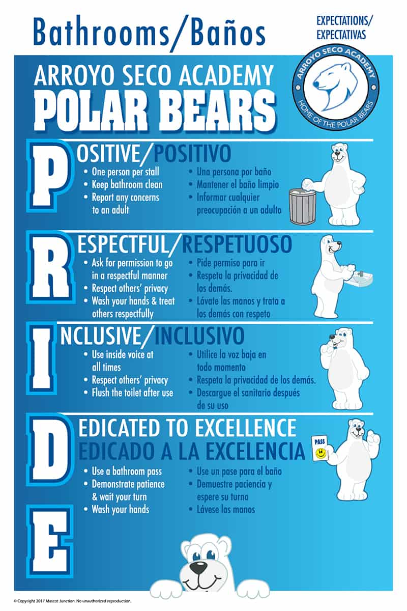 Polar Bear Bathroom Poster