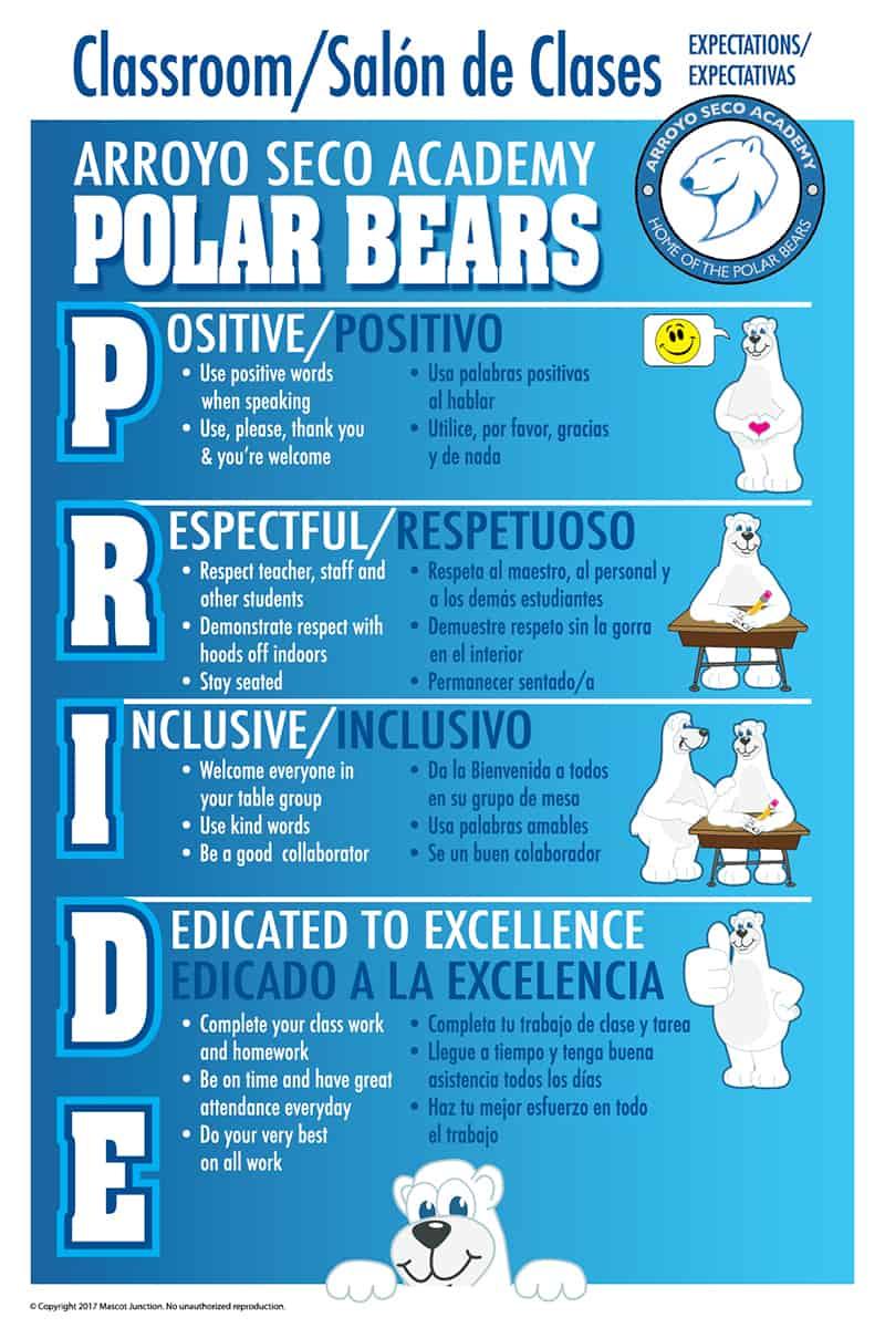 Polar Bear Classroom Poster