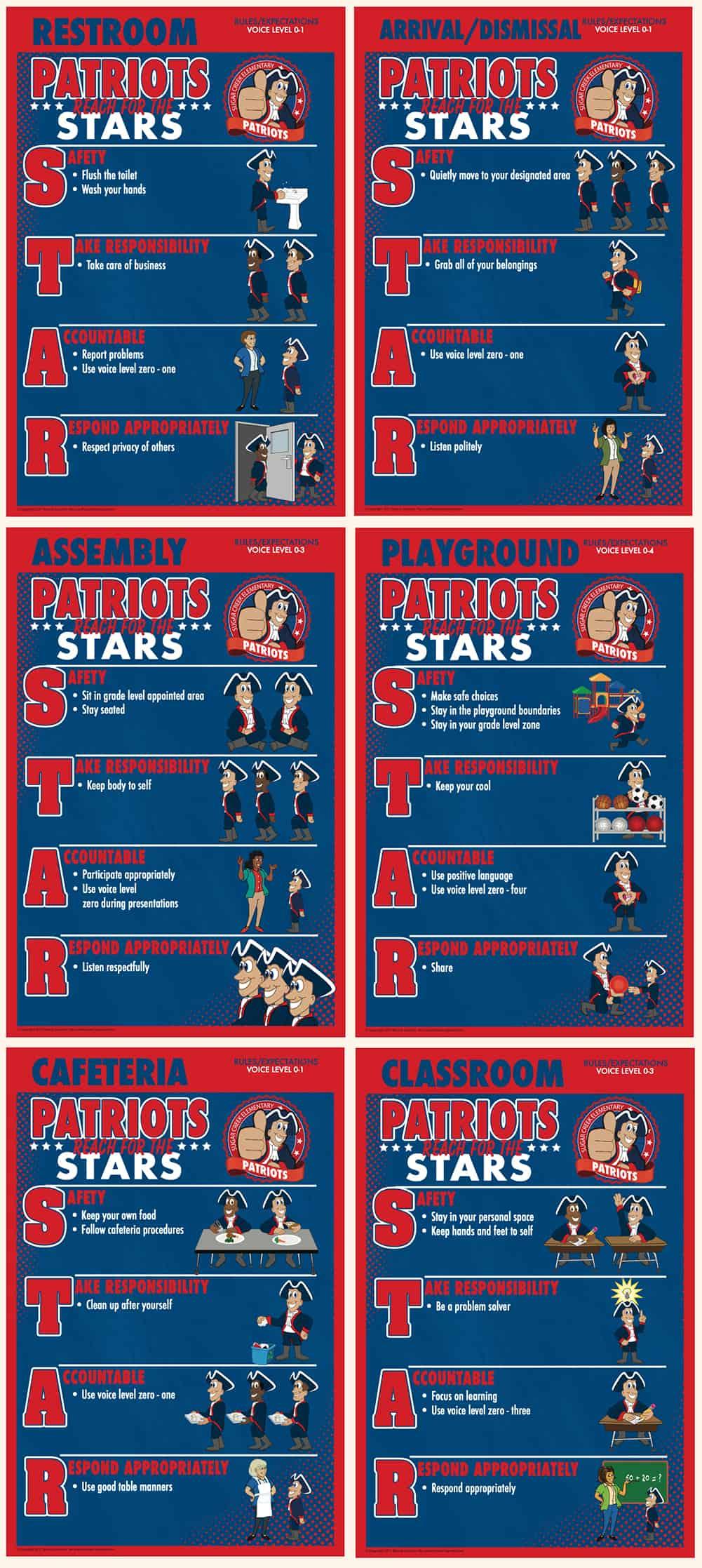 Rule Posters PBIS Patriot Mascot