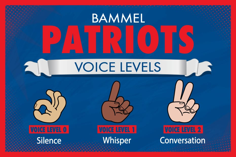 Voice Levels Poster PBIS Patriots