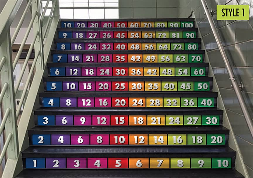 Stair Stickers Multiplication Table